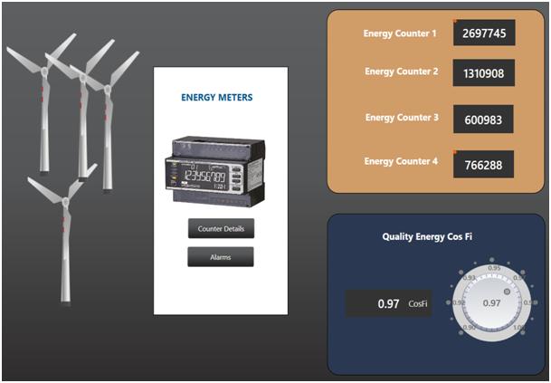Ekran SCADA zużycia energii